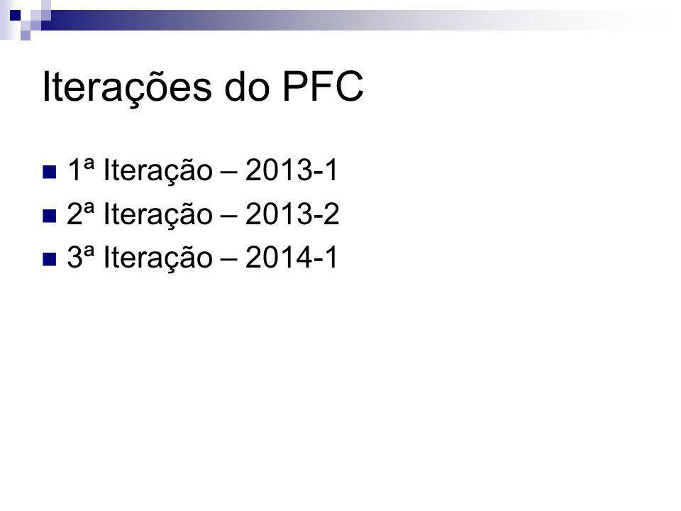 Iterações do PFC 1ª Iteração – 2013-1 2ª Iteração – 2013-2 3ª Iteração – 2014-1