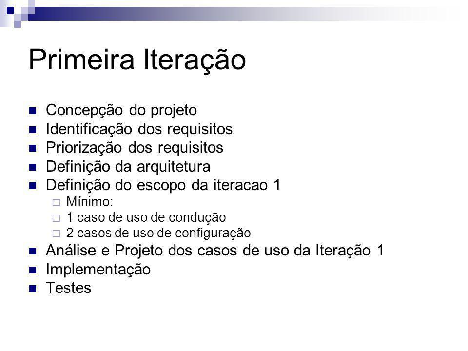 Primeira Iteração Concepção do projeto Identificação dos requisitos Priorização dos requisitos Definição da arquitetura Definição do escopo da iteraca