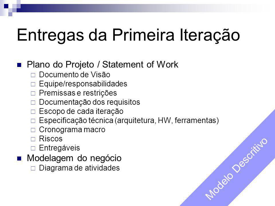 Entregas da Primeira Iteração Plano do Projeto / Statement of Work  Documento de Visão  Equipe/responsabilidades  Premissas e restrições  Document