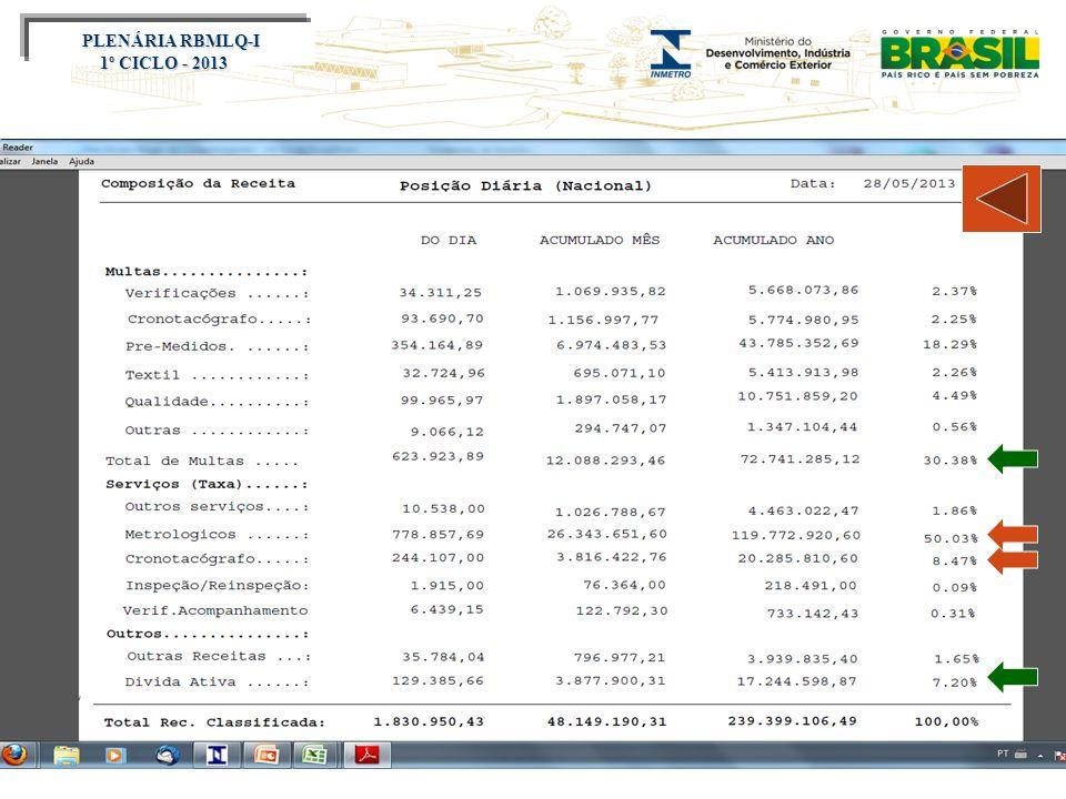 Título do evento PLENÁRIA RBMLQ-I PLENÁRIA RBMLQ-I 1º CICLO - 2013