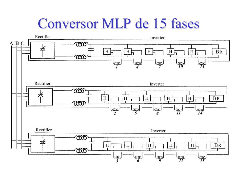 Conversor MLP de 15 fases