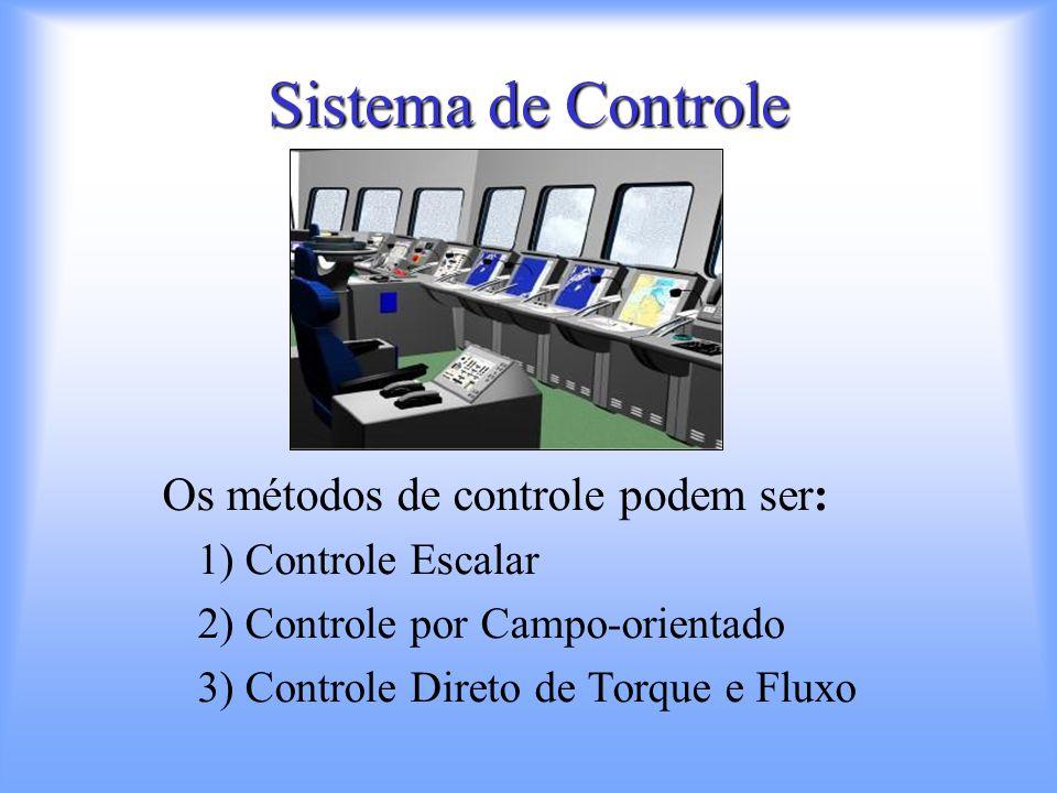 Os métodos de controle podem ser: 1) Controle Escalar 2) Controle por Campo-orientado 3) Controle Direto de Torque e Fluxo Sistema de Controle