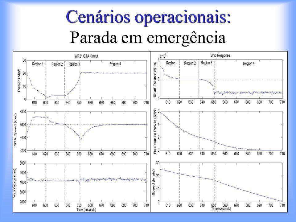 Cenários operacionais: Parada em emergência