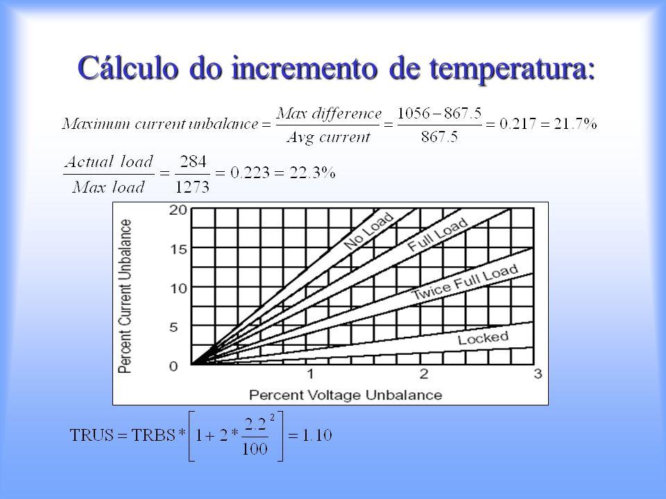 Cálculo do incremento de temperatura: