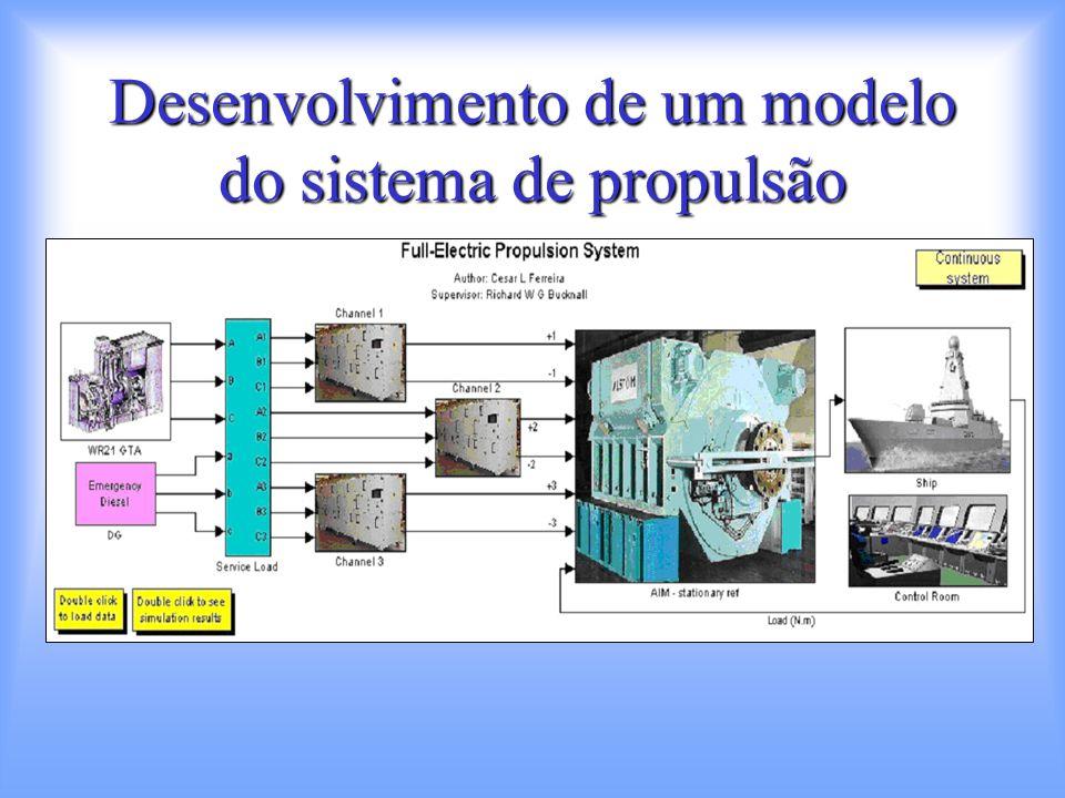 Motor Elétrico Principal
