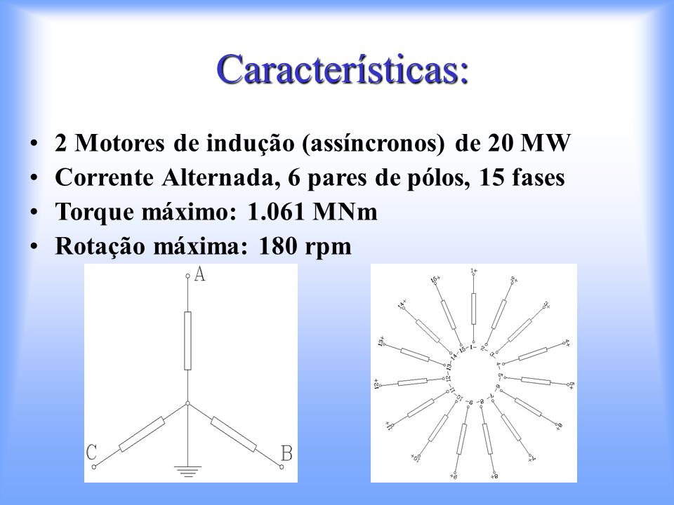 Características: 2 Motores de indução (assíncronos) de 20 MW Corrente Alternada, 6 pares de pólos, 15 fases Torque máximo: 1.061 MNm Rotação máxima: 1