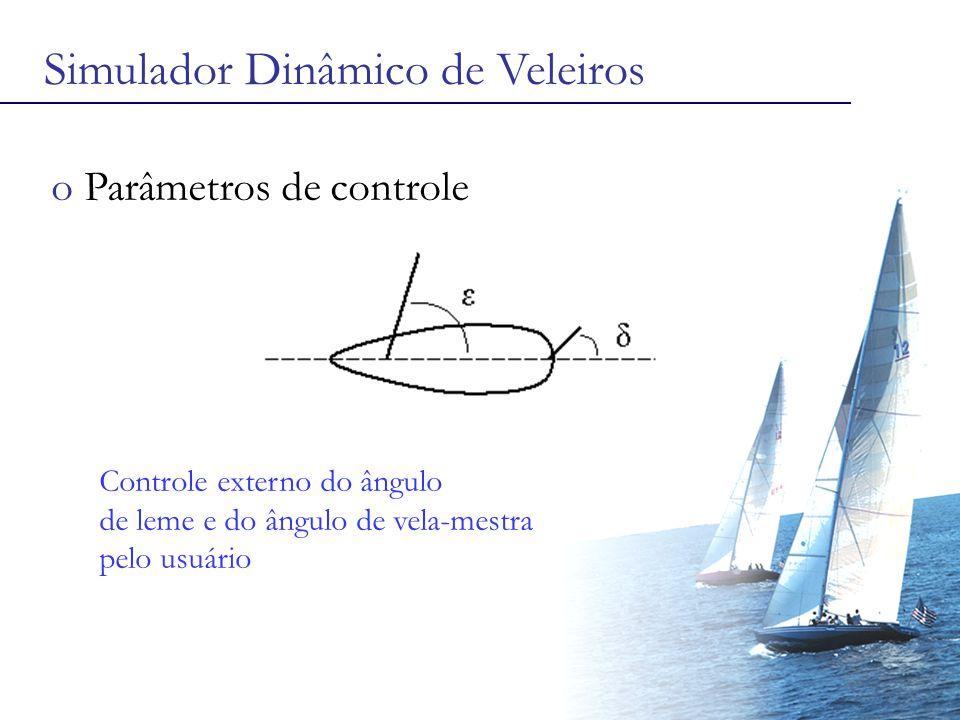Simulador Dinâmico de Veleiros o Parâmetros de controle Controle externo do ângulo de leme e do ângulo de vela-mestra pelo usuário