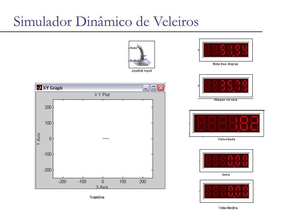 Simulador Dinâmico de Veleiros