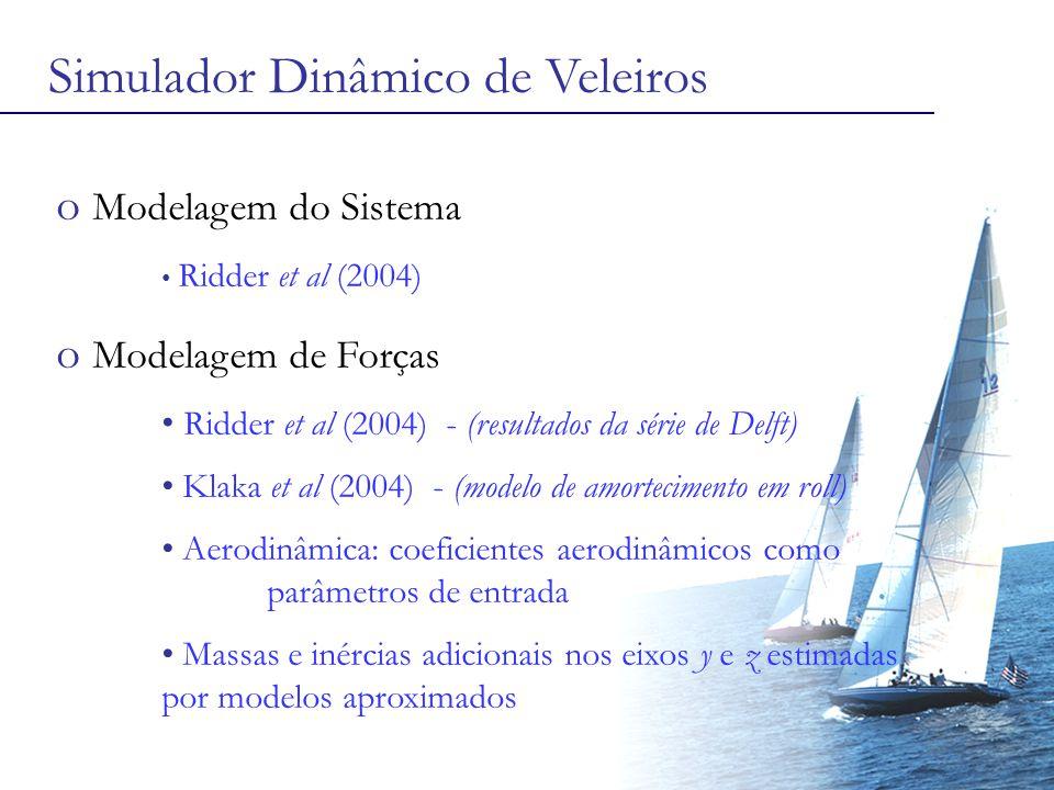 o Modelagem do Sistema Ridder et al (2004) o Modelagem de Forças Ridder et al (2004) - (resultados da série de Delft) Klaka et al (2004) - (modelo de amortecimento em roll) Aerodinâmica: coeficientes aerodinâmicos como parâmetros de entrada Massas e inércias adicionais nos eixos y e z estimadas por modelos aproximados