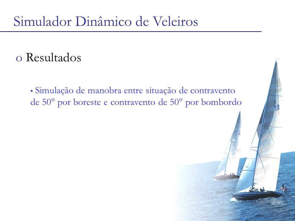 Simulador Dinâmico de Veleiros o Resultados Simulação de manobra entre situação de contravento de 50° por boreste e contravento de 50° por bombordo