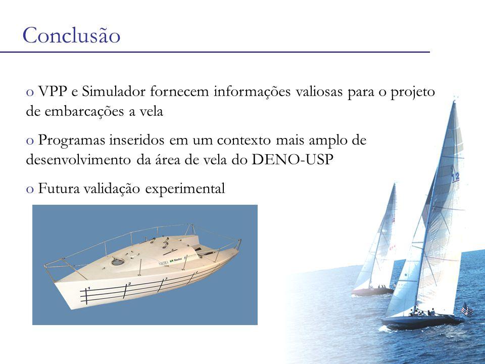 Conclusão o VPP e Simulador fornecem informações valiosas para o projeto de embarcações a vela o Programas inseridos em um contexto mais amplo de desenvolvimento da área de vela do DENO-USP o Futura validação experimental