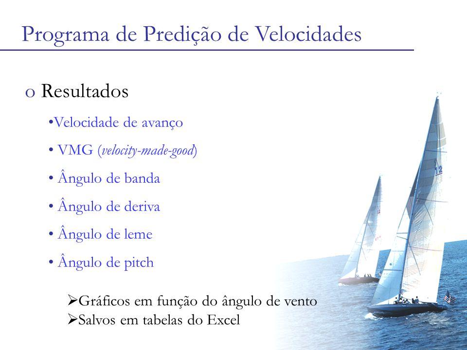 Programa de Predição de Velocidades o Resultados Velocidade de avanço VMG (velocity-made-good) Ângulo de banda Ângulo de deriva Ângulo de leme Ângulo de pitch  Gráficos em função do ângulo de vento  Salvos em tabelas do Excel