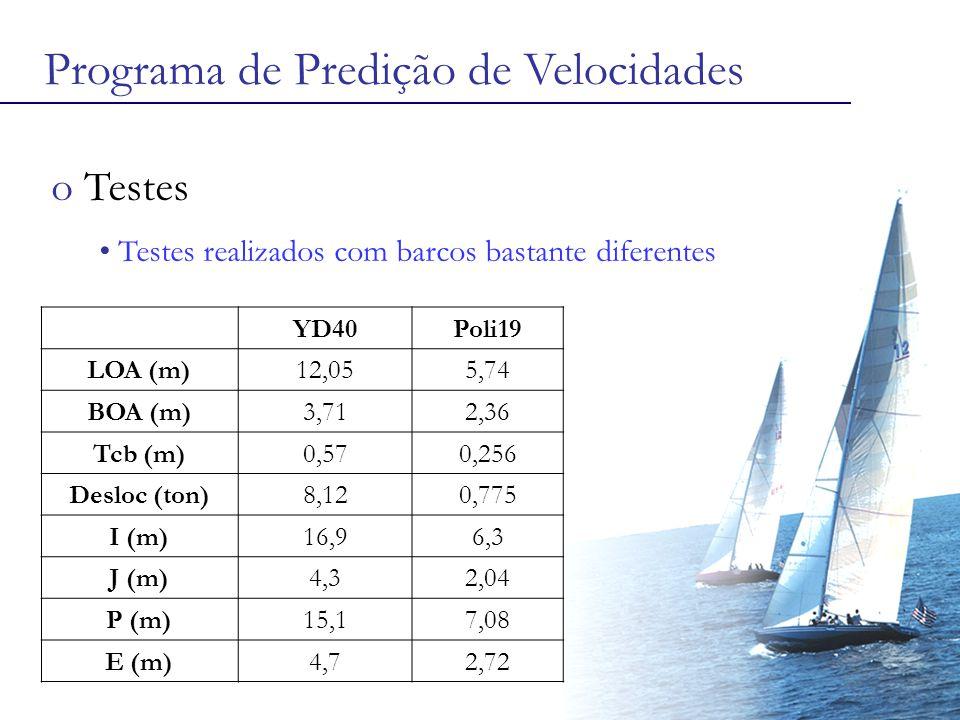YD40Poli19 LOA (m)12,055,74 BOA (m)3,712,36 Tcb (m)0,570,256 Desloc (ton)8,120,775 I (m)16,96,3 J (m)4,32,04 P (m)15,17,08 E (m)4,72,72 Programa de Predição de Velocidades o Testes Testes realizados com barcos bastante diferentes