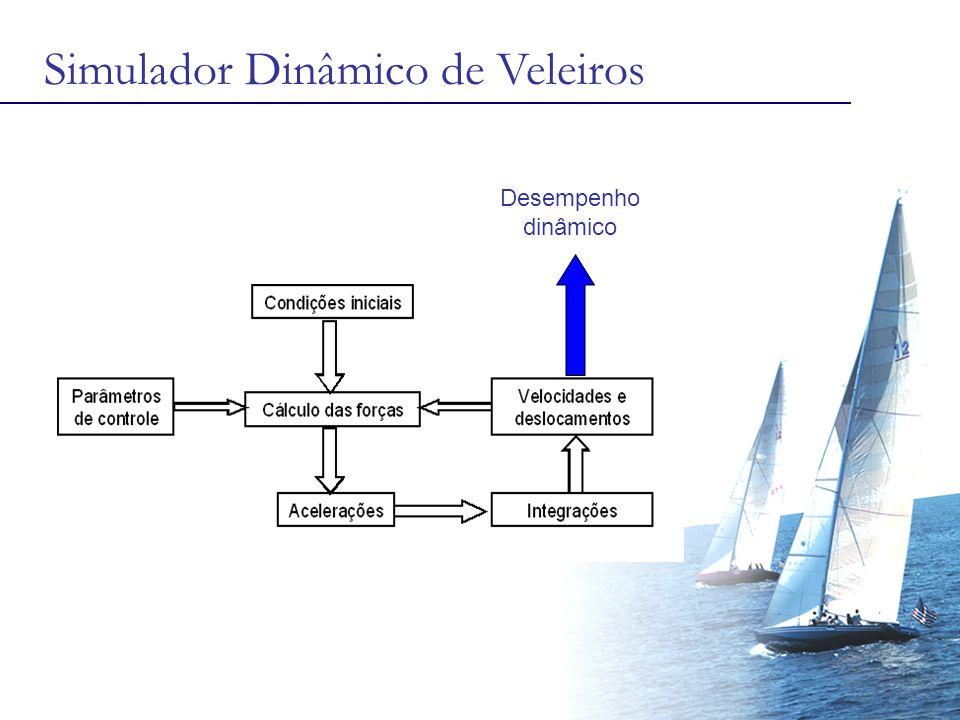 Simulador Dinâmico de Veleiros Desempenho dinâmico