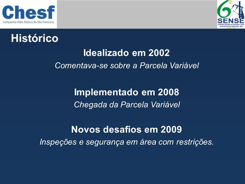 Histórico Idealizado em 2002 Comentava-se sobre a Parcela Variável Implementado em 2008 Chegada da Parcela Variável Novos desafios em 2009 Inspeções e