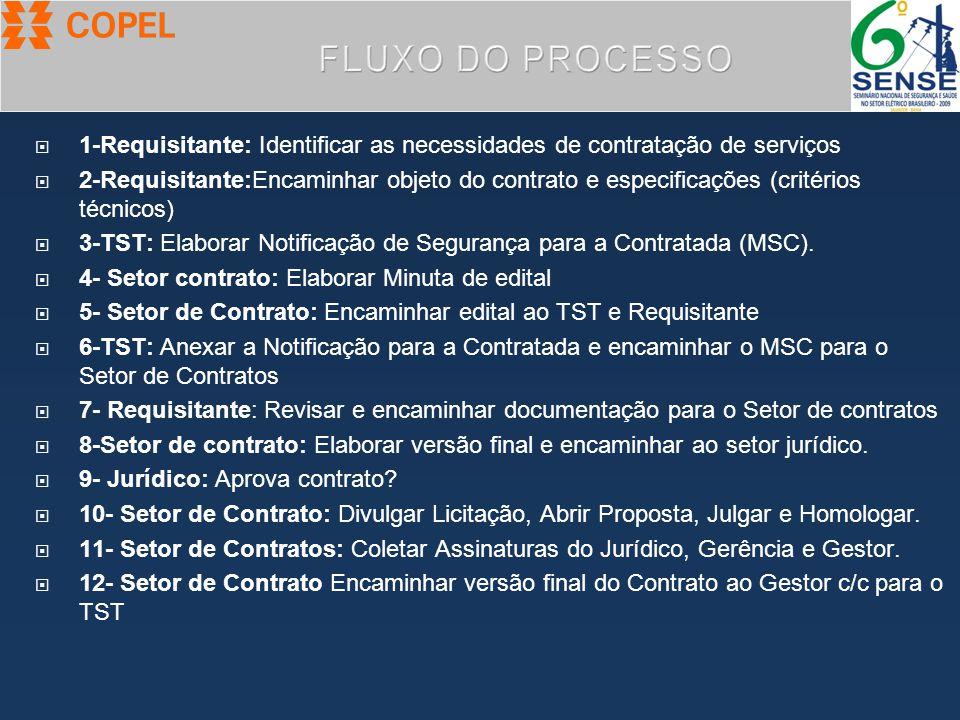  1-Requisitante: Identificar as necessidades de contratação de serviços  2-Requisitante:Encaminhar objeto do contrato e especificações (critérios té