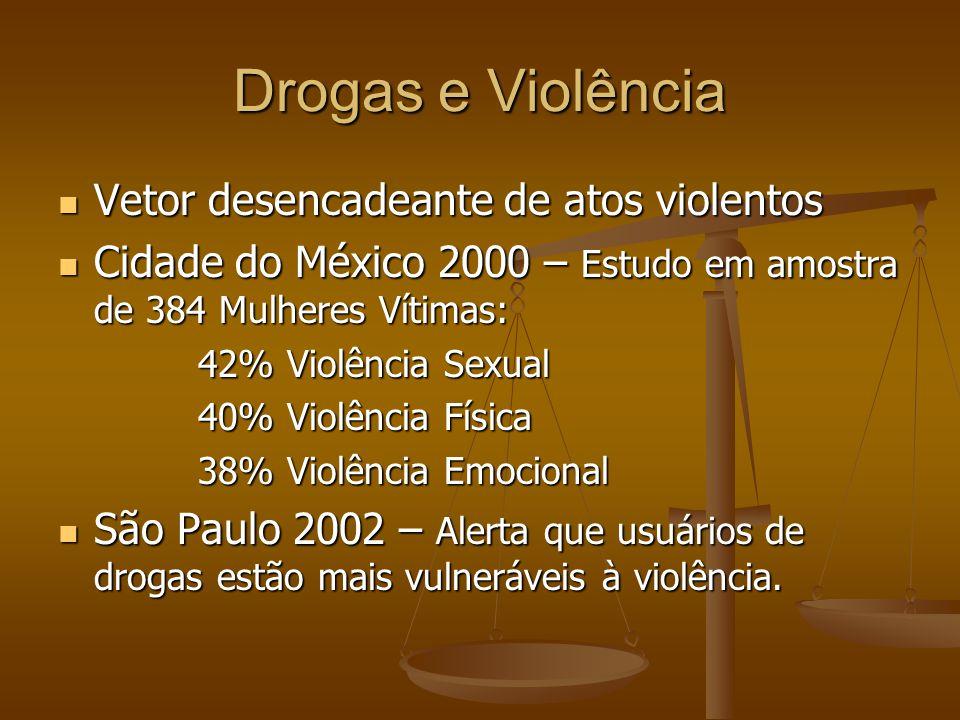 Drogas e Violência Vetor desencadeante de atos violentos Vetor desencadeante de atos violentos Cidade do México 2000 – Estudo em amostra de 384 Mulher