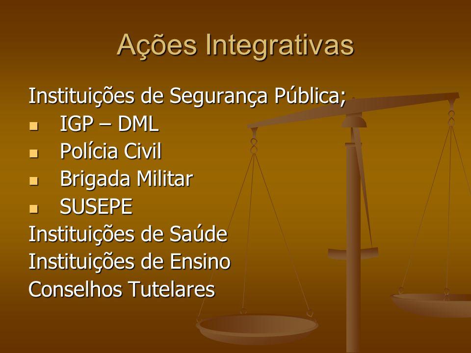 Ações Integrativas Instituições de Segurança Pública; IGP – DML IGP – DML Polícia Civil Polícia Civil Brigada Militar Brigada Militar SUSEPE SUSEPE In