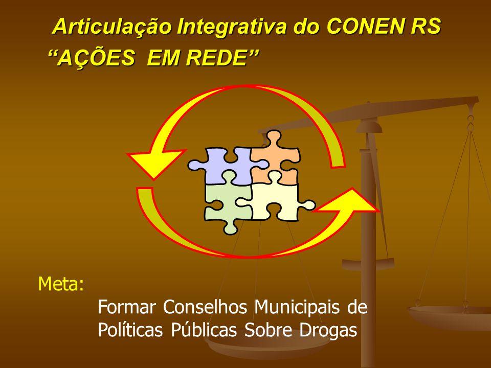 """Articulação Integrativa do CONEN RS Articulação Integrativa do CONEN RS """"AÇÕES EM REDE"""" Meta: Formar Conselhos Municipais de Políticas Públicas Sobre"""