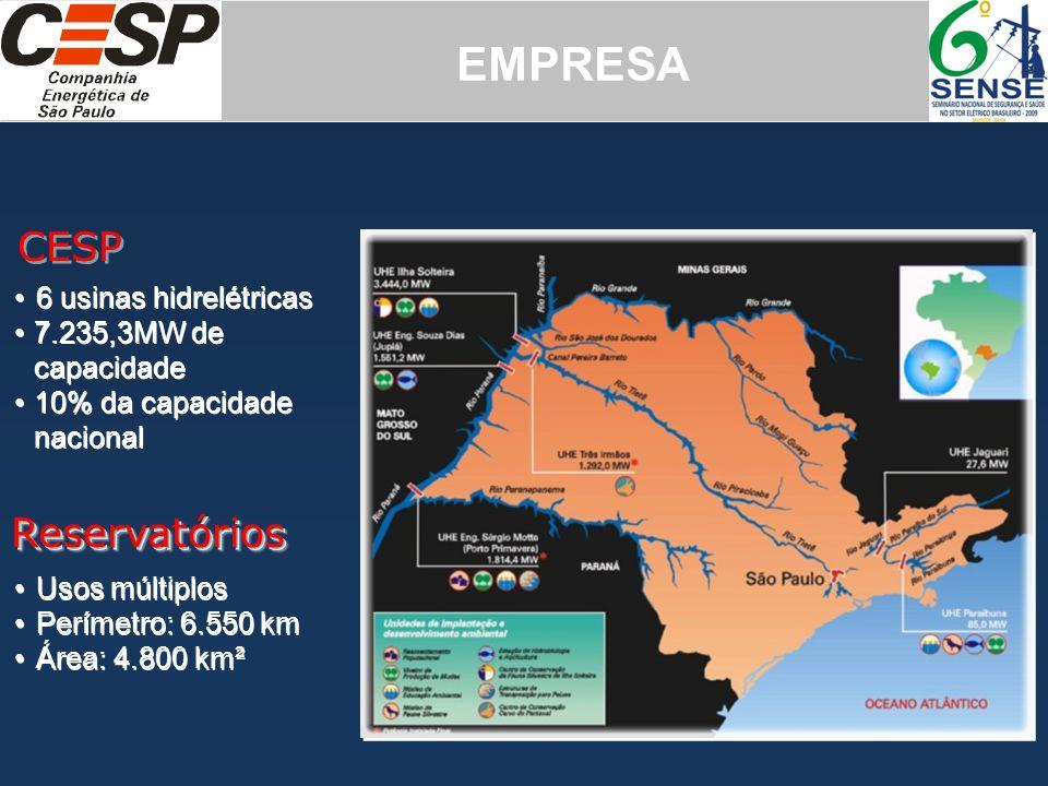 EMPRESA 6 usinas hidrelétricas 7.235,3MW de capacidade 10% da capacidade nacional 6 usinas hidrelétricas 7.235,3MW de capacidade 10% da capacidade nac