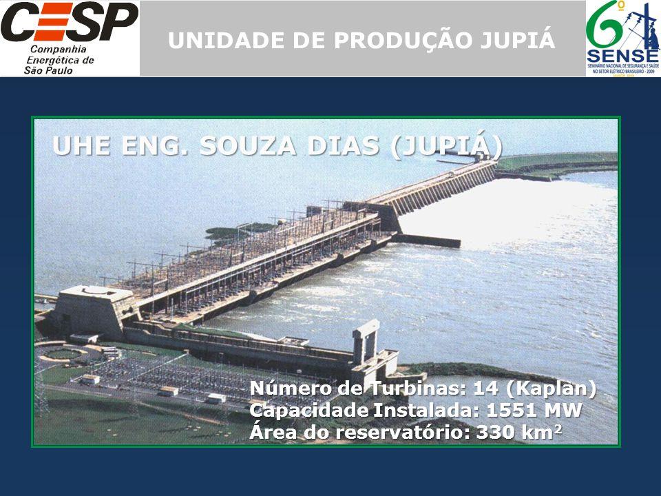 UNIDADE DE PRODUÇÃO JUPIÁ UHE ENG. SOUZA DIAS (JUPIÁ) Número de Turbinas: 14 (Kaplan) Capacidade Instalada: 1551 MW Área do reservatório: 330 km 2