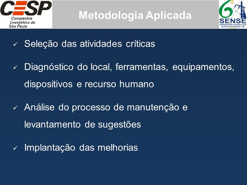 Seleção das atividades críticas Diagnóstico do local, ferramentas, equipamentos, dispositivos e recurso humano Análise do processo de manutenção e lev