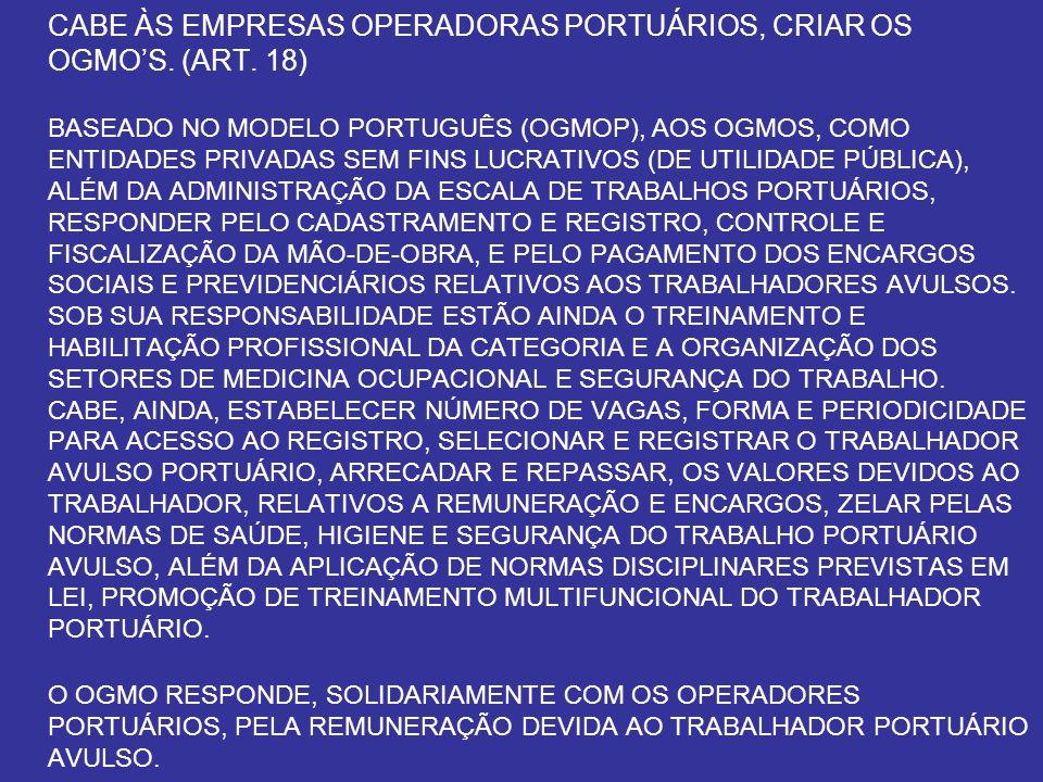 CABE ÀS EMPRESAS OPERADORAS PORTUÁRIOS, CRIAR OS OGMO'S. (ART. 18) BASEADO NO MODELO PORTUGUÊS (OGMOP), AOS OGMOS, COMO ENTIDADES PRIVADAS SEM FINS LU