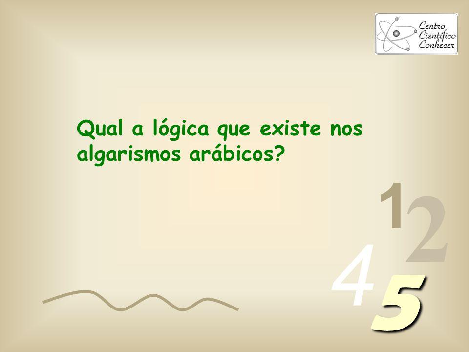 """1 2 4 5 Você já se perguntou alguma vez, por que 1 é """"um"""", 2 é """"dois"""", 3 é """"três.......?"""