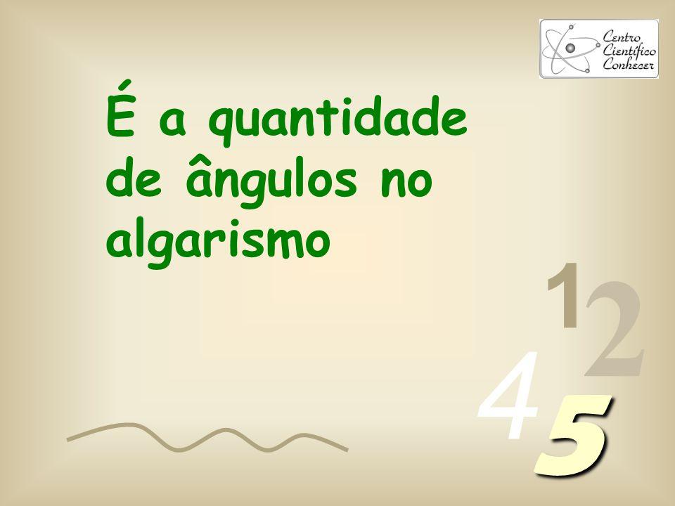 1 2 4 5 Qual a lógica que existe nos algarismos arábicos?