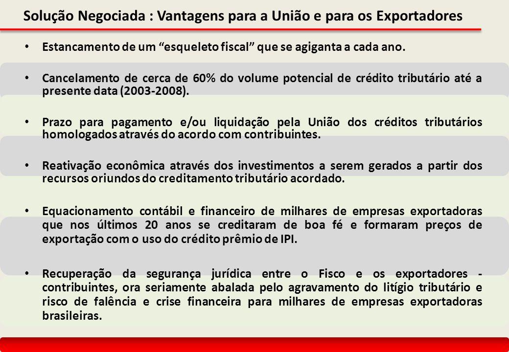 """Solução Negociada : Vantagens para a União e para os Exportadores Estancamento de um """"esqueleto fiscal"""" que se agiganta a cada ano. Cancelamento de ce"""