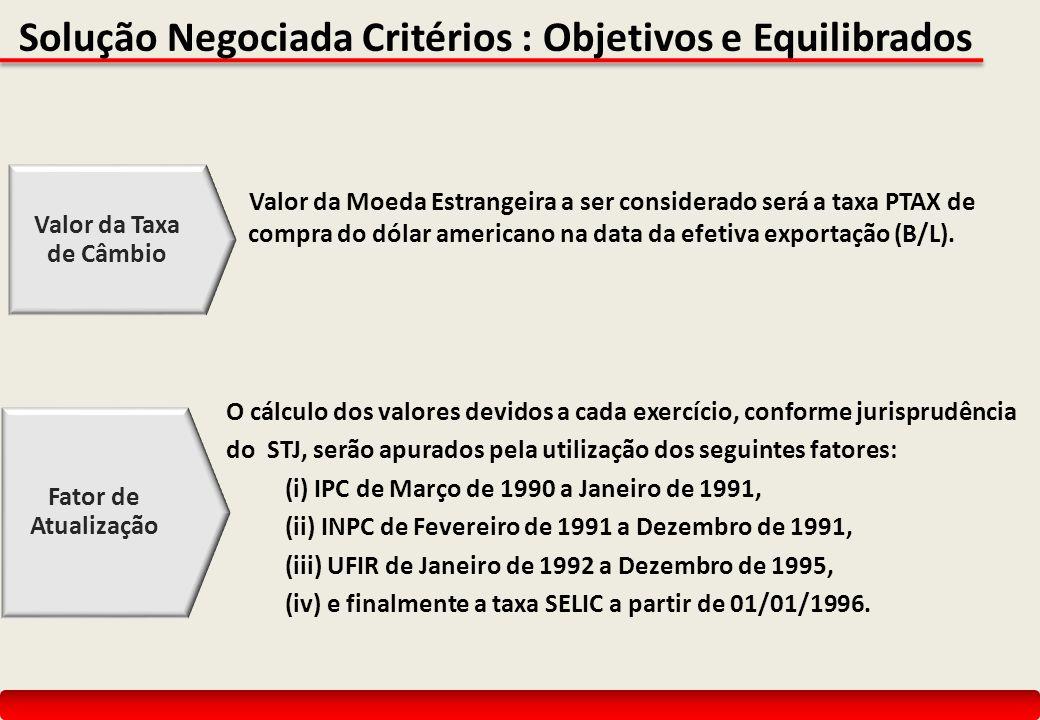 O cálculo dos valores devidos a cada exercício, conforme jurisprudência do STJ, serão apurados pela utilização dos seguintes fatores: (i) IPC de Março de 1990 a Janeiro de 1991, (ii) INPC de Fevereiro de 1991 a Dezembro de 1991, (iii) UFIR de Janeiro de 1992 a Dezembro de 1995, (iv) e finalmente a taxa SELIC a partir de 01/01/1996.