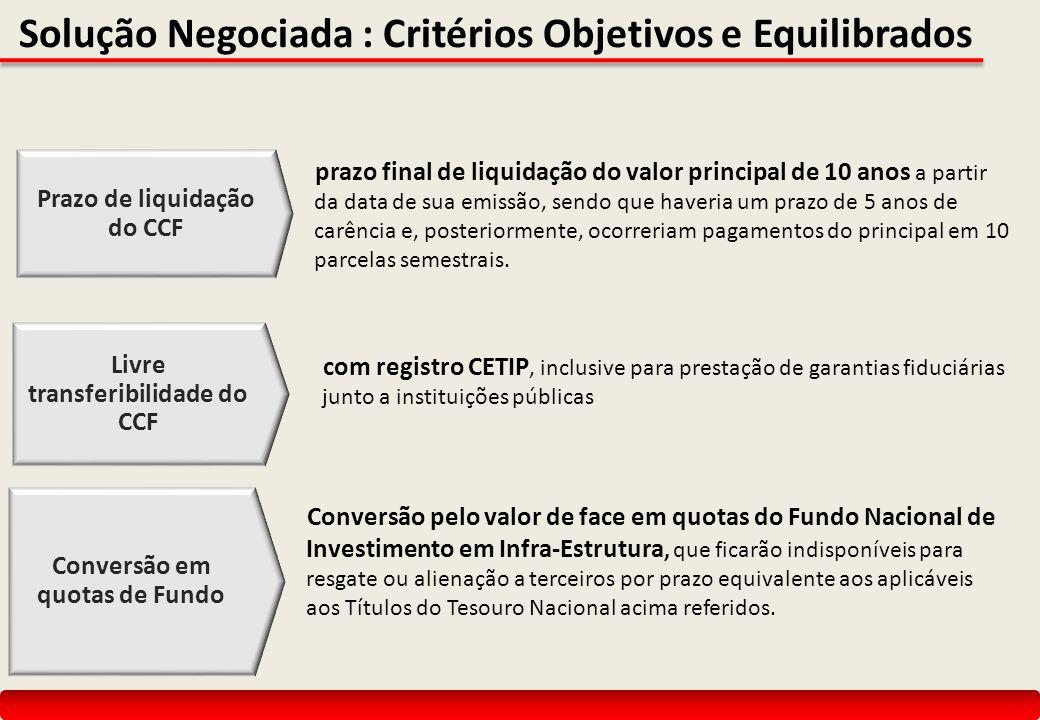 com registro CETIP, inclusive para prestação de garantias fiduciárias junto a instituições públicas Solução Negociada : Critérios Objetivos e Equilibr
