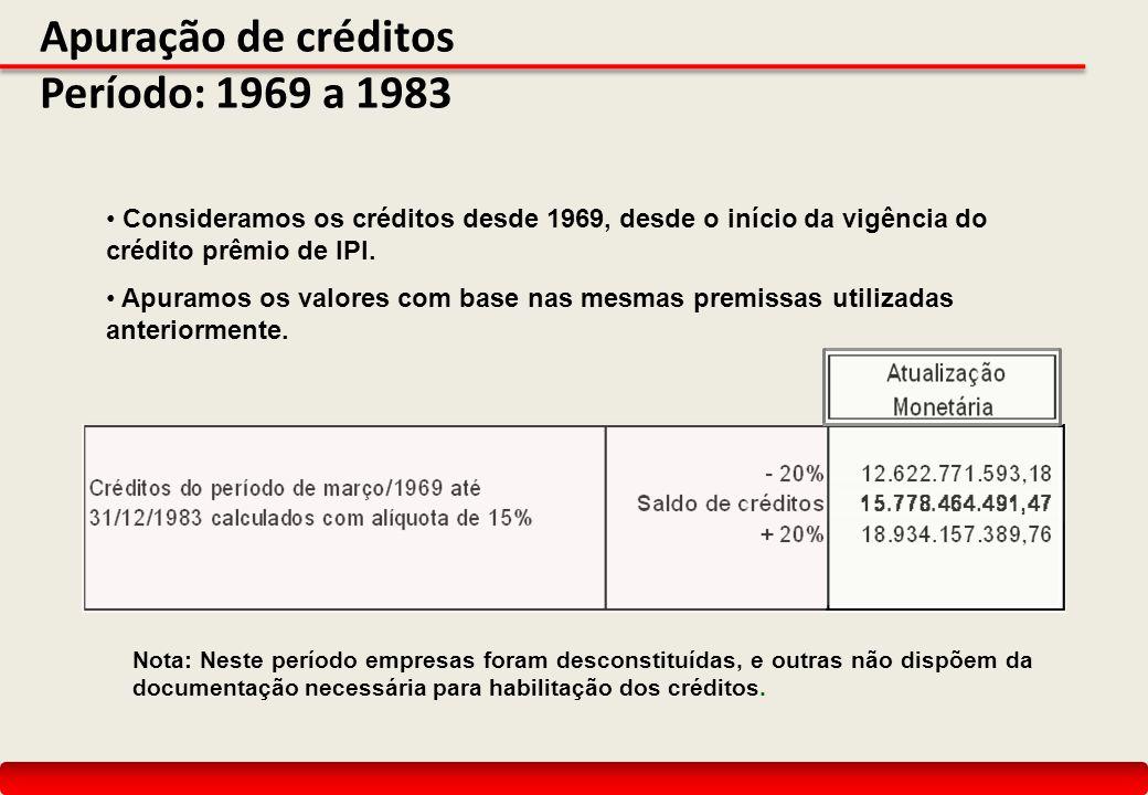 Apuração de créditos Período: 1969 a 1983 Consideramos os créditos desde 1969, desde o início da vigência do crédito prêmio de IPI. Apuramos os valore