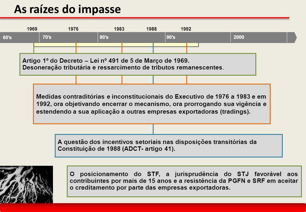 O crescimento do litígio judicial Na segunda metade da década de 90 surgem os impostos e contribuições cumulativas, além da notória sobrevalorização cambial de 1994 a 1999, agravando a competitividade das exportações brasileiras.