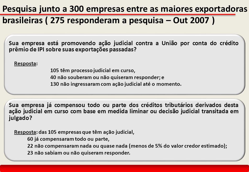 Pesquisa junto a 300 empresas entre as maiores exportadoras brasileiras ( 275 responderam a pesquisa – Out 2007 ) Sua empresa está promovendo ação judicial contra a União por conta do crédito prêmio de IPI sobre suas exportações passadas.