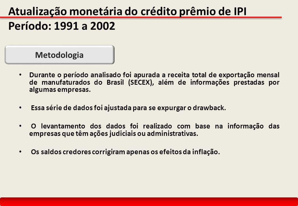 Metodologia Atualização monetária do crédito prêmio de IPI Período: 1991 a 2002 Durante o período analisado foi apurada a receita total de exportação