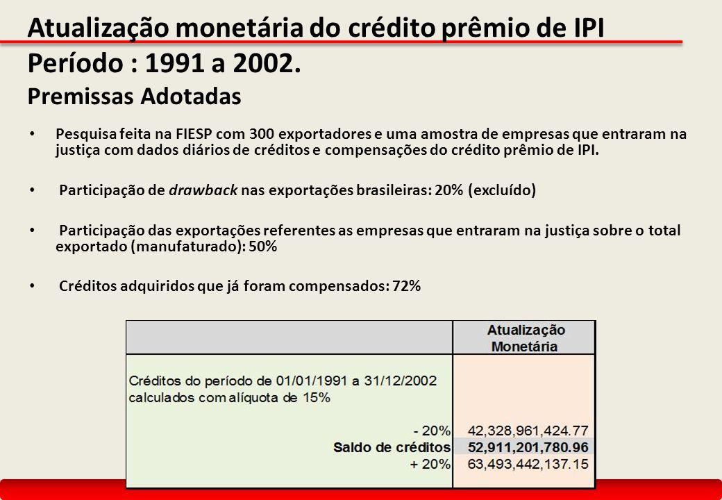 Atualização monetária do crédito prêmio de IPI Período : 1991 a 2002. Premissas Adotadas Pesquisa feita na FIESP com 300 exportadores e uma amostra de