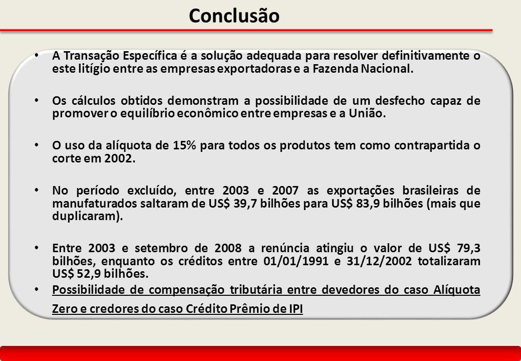 Conclusão A Transação Específica é a solução adequada para resolver definitivamente o este litígio entre as empresas exportadoras e a Fazenda Nacional