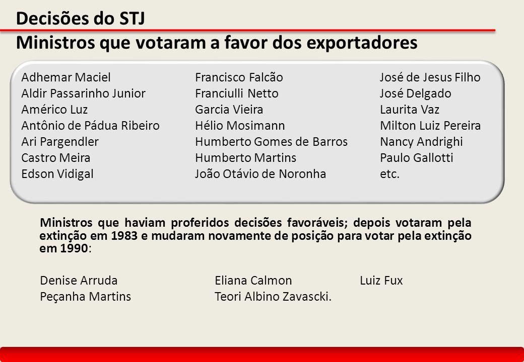 Decisões do STJ Ministros que votaram a favor dos exportadores Adhemar Maciel Aldir Passarinho Junior Américo Luz Antônio de Pádua Ribeiro Ari Pargend