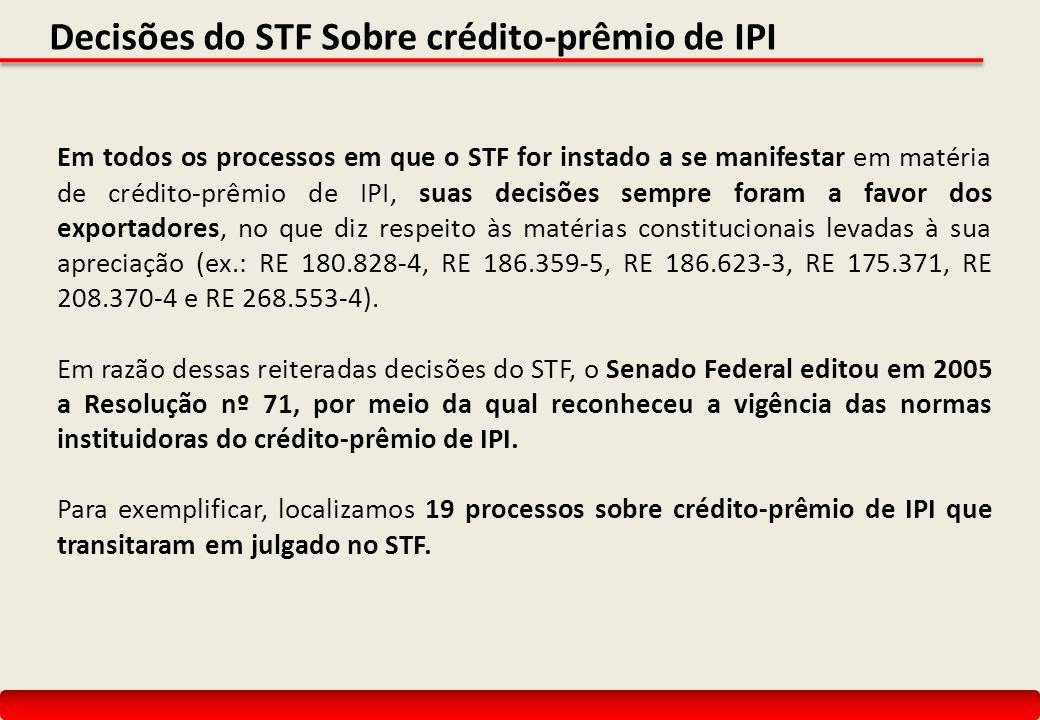 Decisões do STF Sobre crédito-prêmio de IPI Em todos os processos em que o STF for instado a se manifestar em matéria de crédito-prêmio de IPI, suas decisões sempre foram a favor dos exportadores, no que diz respeito às matérias constitucionais levadas à sua apreciação (ex.: RE 180.828-4, RE 186.359-5, RE 186.623-3, RE 175.371, RE 208.370-4 e RE 268.553-4).