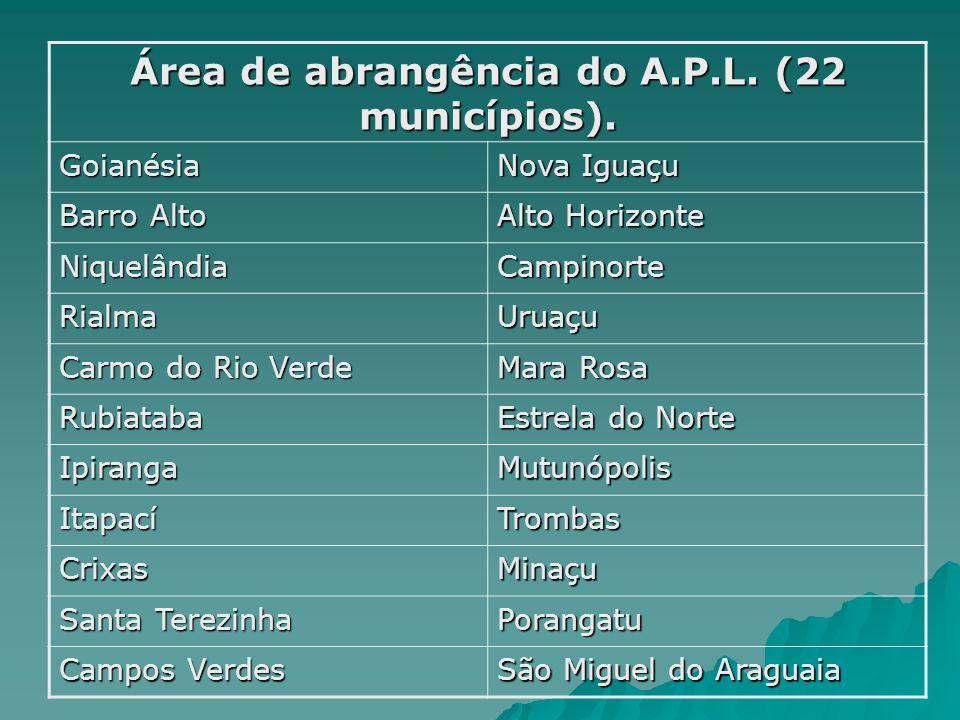 Área de abrangência do A.P.L. (22 municípios). Goianésia Nova Iguaçu Barro Alto Alto Horizonte NiquelândiaCampinorte RialmaUruaçu Carmo do Rio Verde M