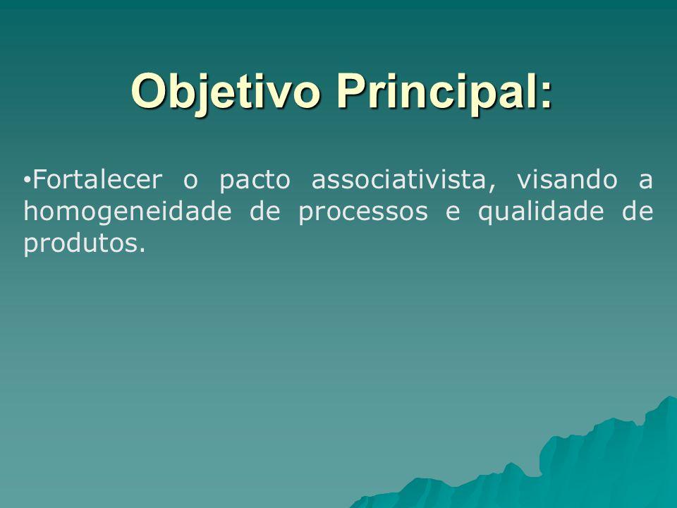 Objetivo Principal: Fortalecer o pacto associativista, visando a homogeneidade de processos e qualidade de produtos.