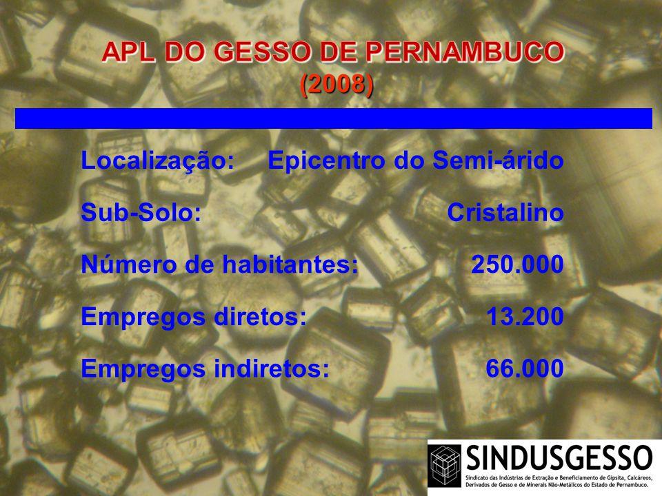 GIPSITA NO BRASIL Dados Oficiais (DNPM-2008) PaísProd.2006(10 3 t)Prod.2007(10 3 t) BRASIL (+12,4%) 1.7111.923 Estados Unidos21.10022.000 Espanha13.200 Irã13.000 Canadá9.500 Tailândia8.3558.400 China7.5007.700