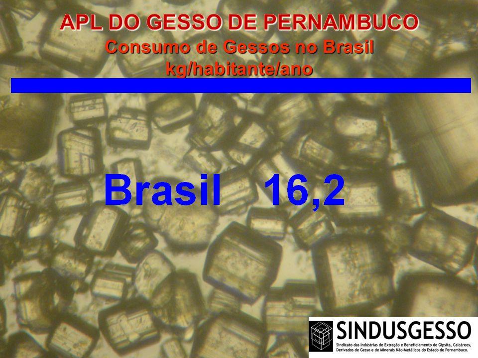 AMEAÇA PARA O APL DO GESSO DO ARARIPE – PE (Citado no V Seminário Nacional de APL de Base Mineral em Recife – PE) 1- MATRIZ ENERGÉTICA (Situação Atual): 1.1- O APL do Gesso do Araripe, precisa urgentemente, indentificar matrizes energéticas renováveis, de baixo custo e de alta eficiência, para continuar aquecendo os fornos e produzindo o gesso de forma competitiva.