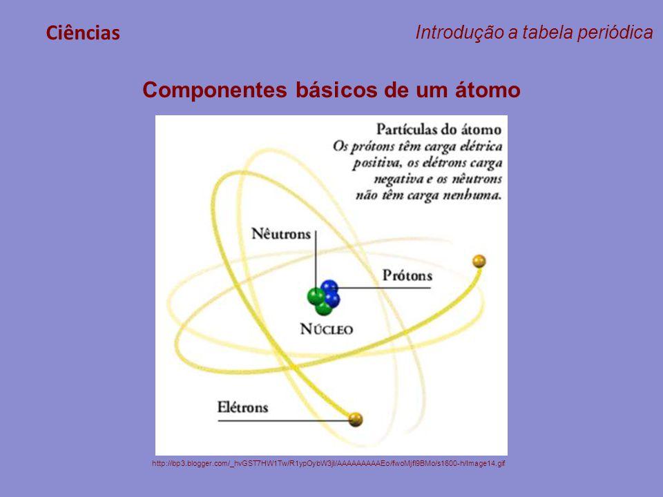 Ciências Introdução a tabela periódica Componentes básicos de um átomo http://bp3.blogger.com/_hvGST7HW1Tw/R1ypOybW3jI/AAAAAAAAAEo/fwoMjfl9BMo/s1600-h
