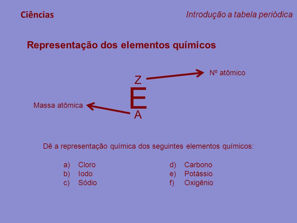Ciências Introdução a tabela periódica Representação dos elementos químicos E Z A Nº atômico Massa atômica a)Cloro b)Iodo c)Sódio d)Carbono e)Potássio