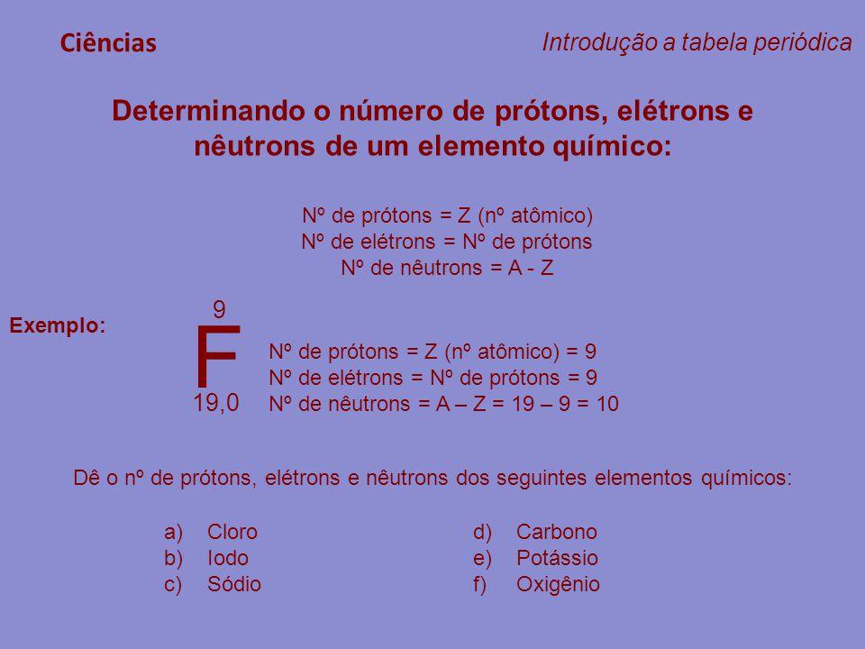 Ciências Introdução a tabela periódica Determinando o número de prótons, elétrons e nêutrons de um elemento químico: a)Cloro b)Iodo c)Sódio d)Carbono