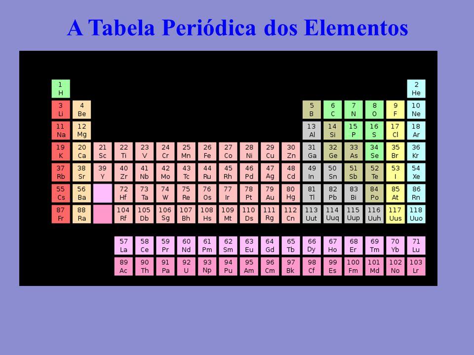 Ciências Introdução a tabela periódica Utilizando a tabela periódica, resolva o desafio 1.