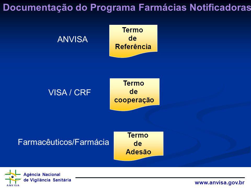 Agência Nacional de Vigilância Sanitária www.anvisa.gov.br Termo de cooperação Termo de Adesão ANVISA VISA / CRF Farmacêuticos/Farmácia Termo de Referência Documentação do Programa Farmácias Notificadoras