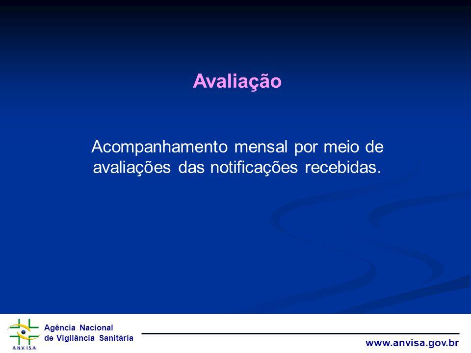 Agência Nacional de Vigilância Sanitária www.anvisa.gov.br Avaliação Acompanhamento mensal por meio de avaliações das notificações recebidas.